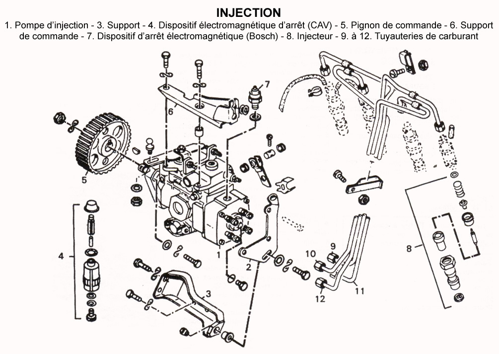Schema circuit injection