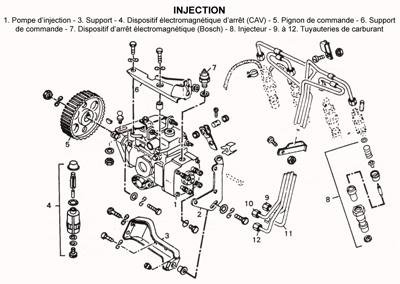 circuit alimentation moteur diesel pdf modeles de voitures economiques. Black Bedroom Furniture Sets. Home Design Ideas