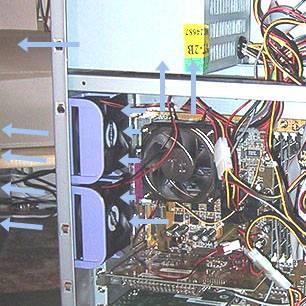 Flux d'air autour du processeur