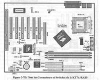 Schéma de la carte mère Kt7A-Raid
